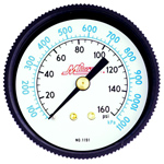 Gauge - Center Mount
